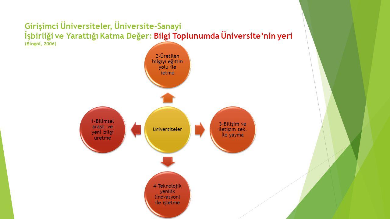 Girişimci Üniversiteler, Üniversite-Sanayi İşbirliği ve Yarattığı Katma Değer: Bilgi Toplunumda Üniversite'nin yeri (Bingöl, 2006) üniversiteler 2-Üre