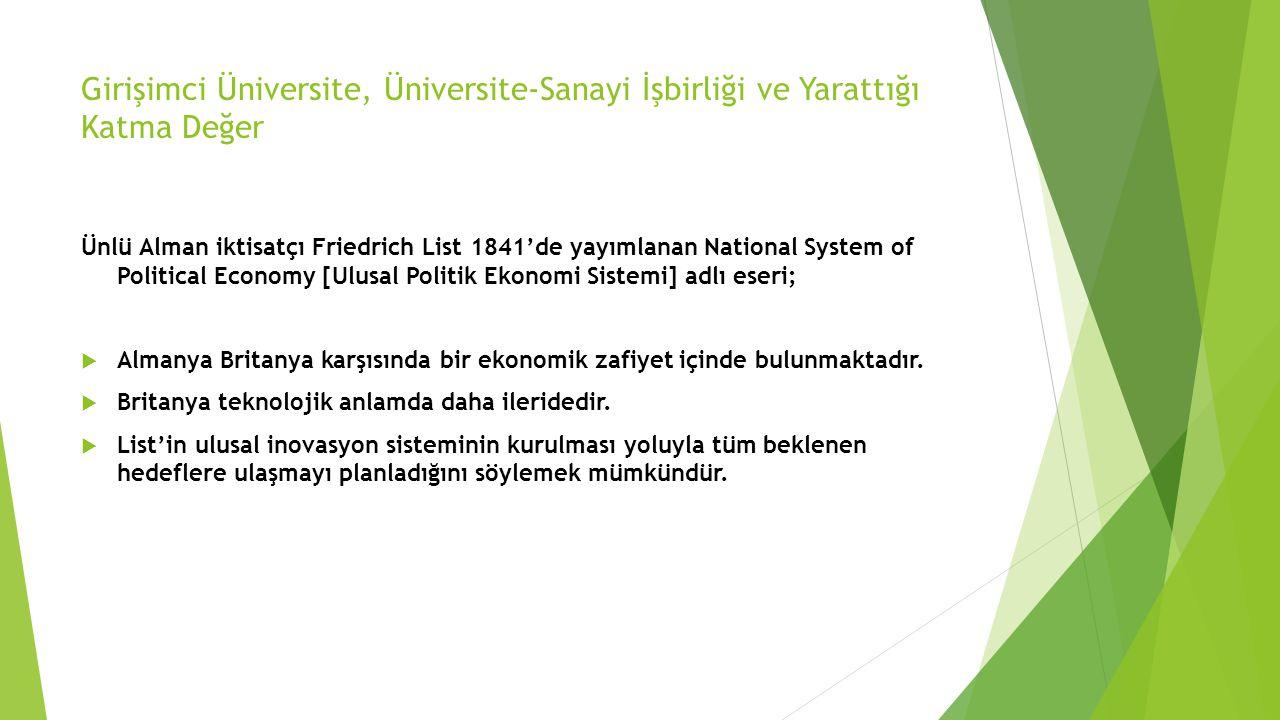 Girişimci Üniversite, Üniversite-Sanayi İşbirliği ve Yarattığı Katma Değer Ünlü Alman iktisatçı Friedrich List 1841'de yayımlanan National System of P