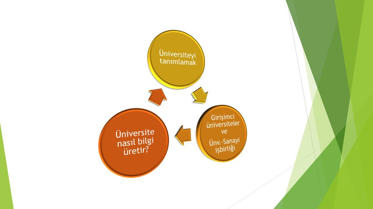 Üniversite nasıl bilgi üretir.