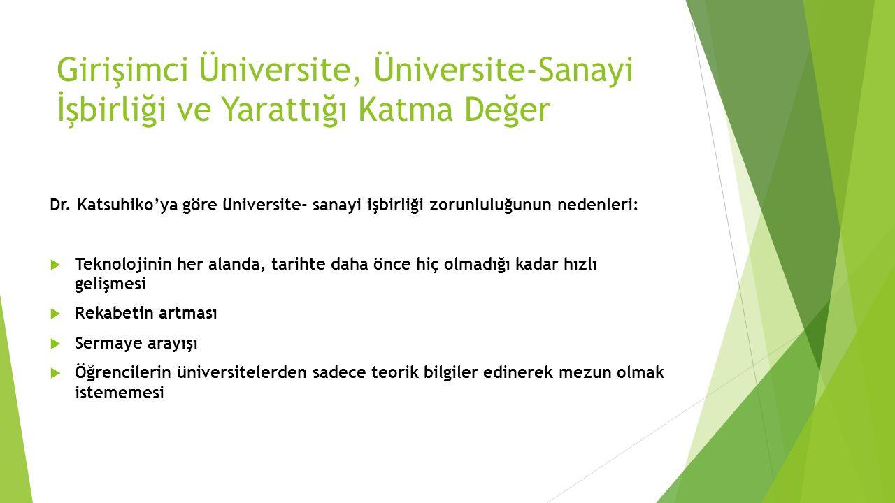 Girişimci Üniversite, Üniversite-Sanayi İşbirliği ve Yarattığı Katma Değer Dr. Katsuhiko'ya göre üniversite- sanayi işbirliği zorunluluğunun nedenleri