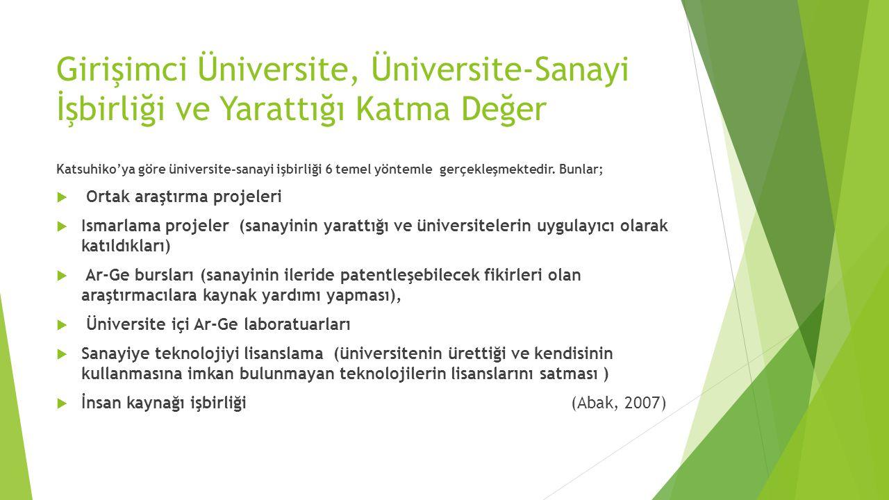 Girişimci Üniversite, Üniversite-Sanayi İşbirliği ve Yarattığı Katma Değer Katsuhiko'ya göre üniversite-sanayi işbirliği 6 temel yöntemle gerçekleşmek