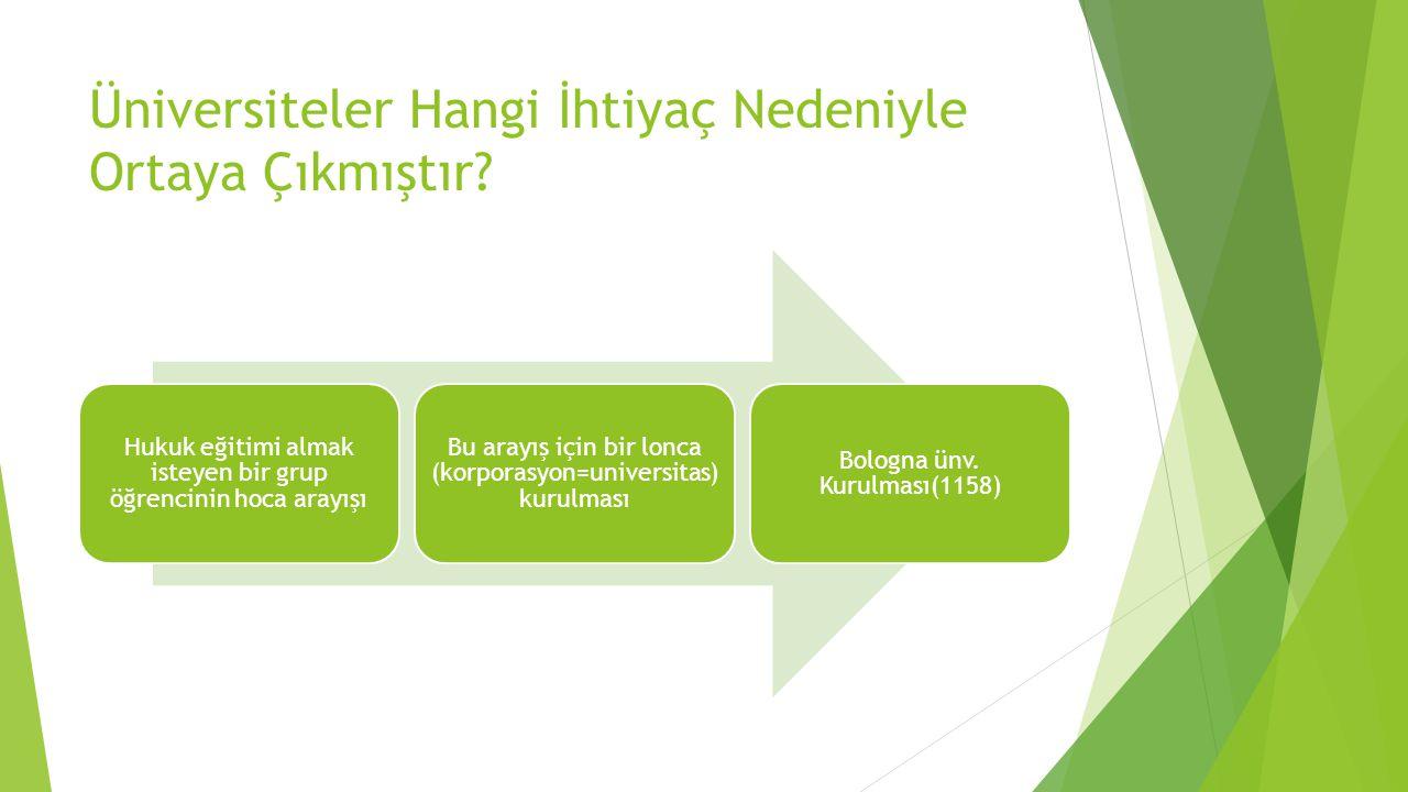 Üniversiteyi Nasıl Tanımlayabiliriz. 1. akademik devrim(19yy): eğitim yanında araştırma  2.