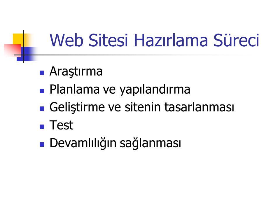 Web Sitesi Hazırlama Süreci Araştırma Planlama ve yapılandırma Geliştirme ve sitenin tasarlanması Test Devamlılığın sağlanması