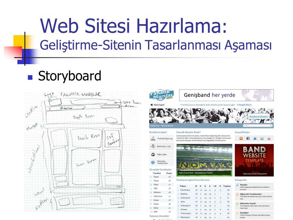 Web Sitesi Hazırlama : Geliştirme-Sitenin Tasarlanması Aşaması Storyboard