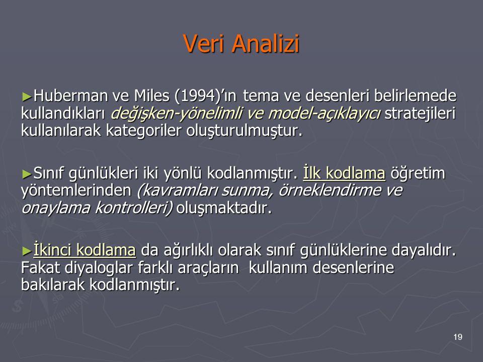19 Veri Analizi ► Huberman ve Miles (1994)'ın tema ve desenleri belirlemede kullandıkları değişken-yönelimli ve model-açıklayıcı stratejileri kullanılarak kategoriler oluşturulmuştur.