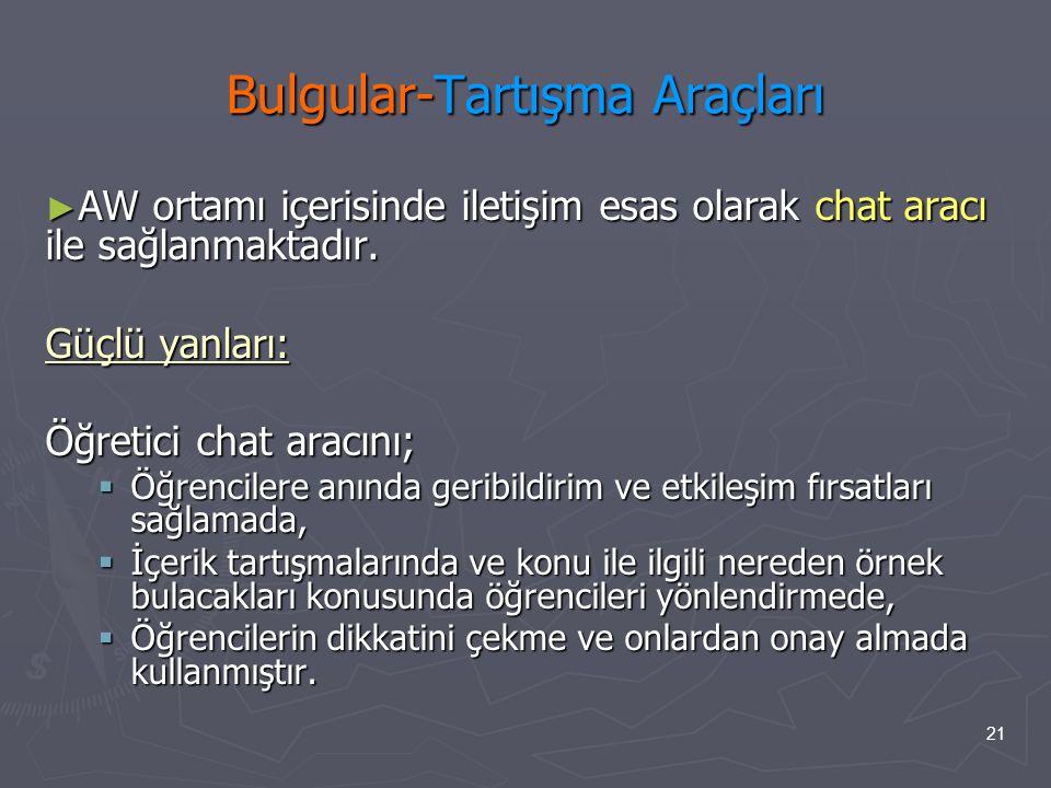 21 Bulgular-Tartışma Araçları ► AW ortamı içerisinde iletişim esas olarak chat aracı ile sağlanmaktadır.