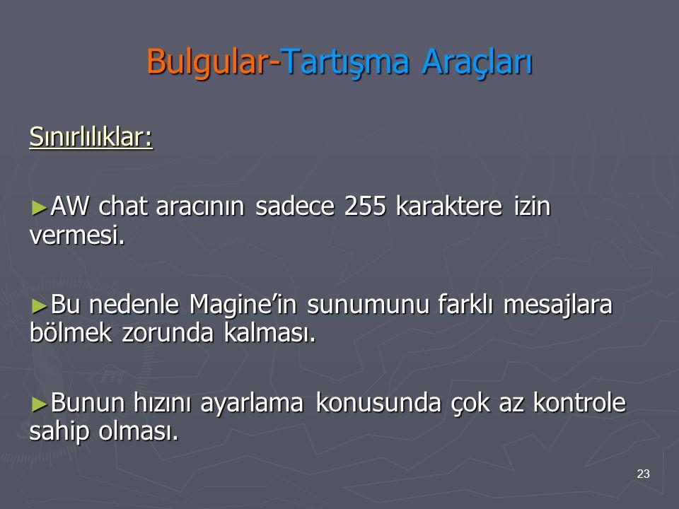 23 Bulgular-Tartışma Araçları Sınırlılıklar: ► AW chat aracının sadece 255 karaktere izin vermesi. ► Bu nedenle Magine'in sunumunu farklı mesajlara bö