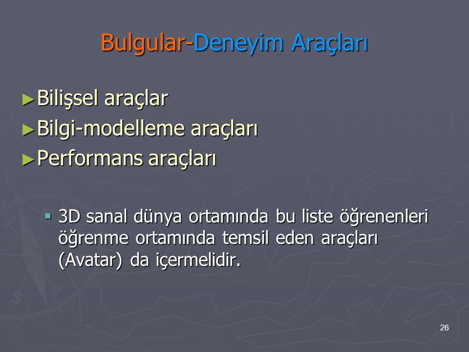 26 Bulgular-Deneyim Araçları ► Bilişsel araçlar ► Bilgi-modelleme araçları ► Performans araçları  3D sanal dünya ortamında bu liste öğrenenleri öğrenme ortamında temsil eden araçları (Avatar) da içermelidir.