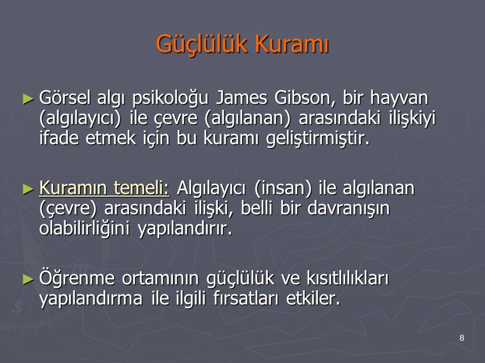 8 Güçlülük Kuramı ► Görsel algı psikoloğu James Gibson, bir hayvan (algılayıcı) ile çevre (algılanan) arasındaki ilişkiyi ifade etmek için bu kuramı g