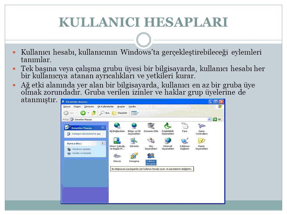 KULLANICI HESAPLARI Kullanıcı hesabı, kullanıcının Windows'ta gerçekleştirebileceği eylemleri tanımlar. Tek başına veya çalışma grubu üyesi bir bilgis