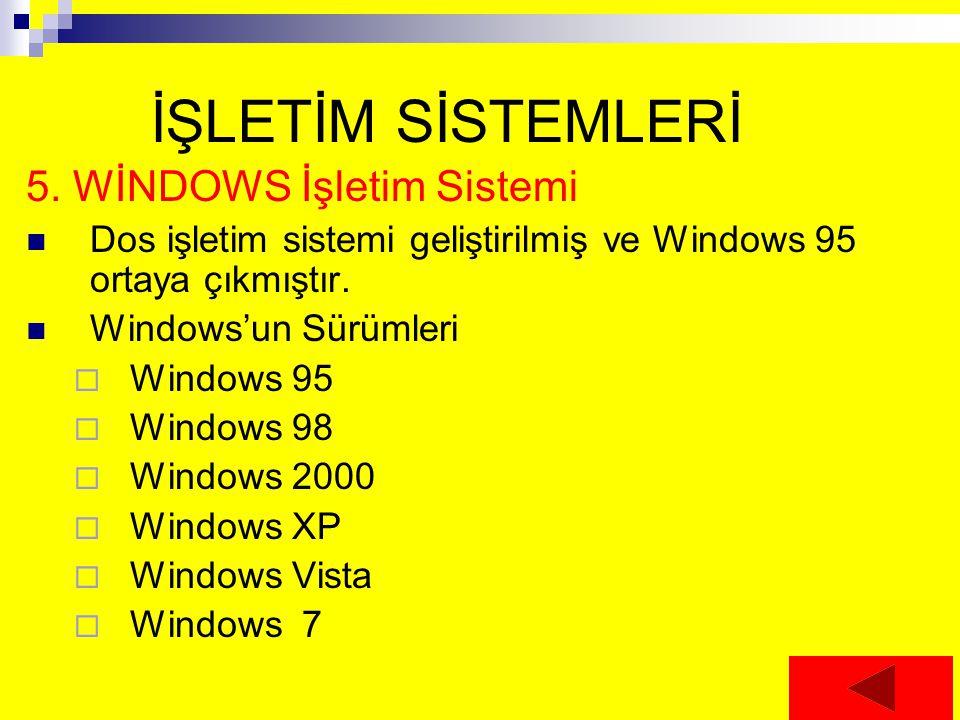 İŞLETİM SİSTEMLERİ 5. WİNDOWS İşletim Sistemi Dos işletim sistemi geliştirilmiş ve Windows 95 ortaya çıkmıştır. Windows'un Sürümleri  Windows 95  Wi