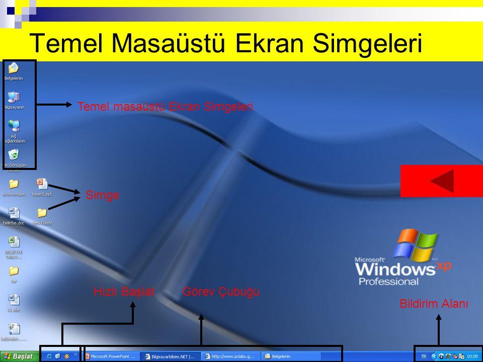 Temel Masaüstü Ekran Simgeleri Simge Temel masaüstü Ekran Simgeleri Görev ÇubuğuHızlı Başlat Bildirim Alanı