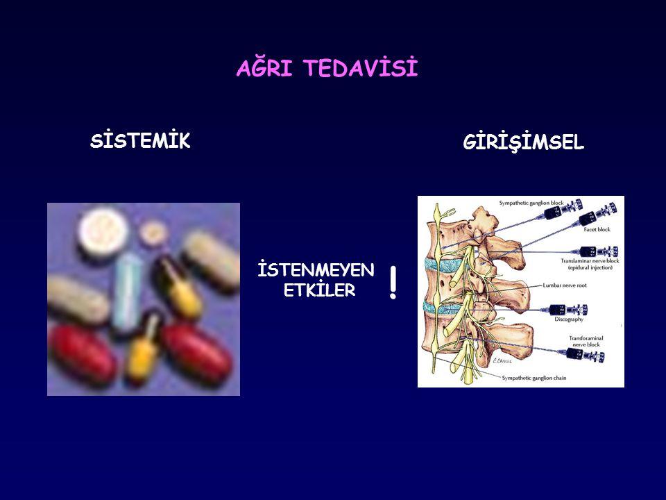 DESCARTES' 1664 GEN TEDAVİSİ NOSİSEPSİYON END.Aδ,C STT ENK.