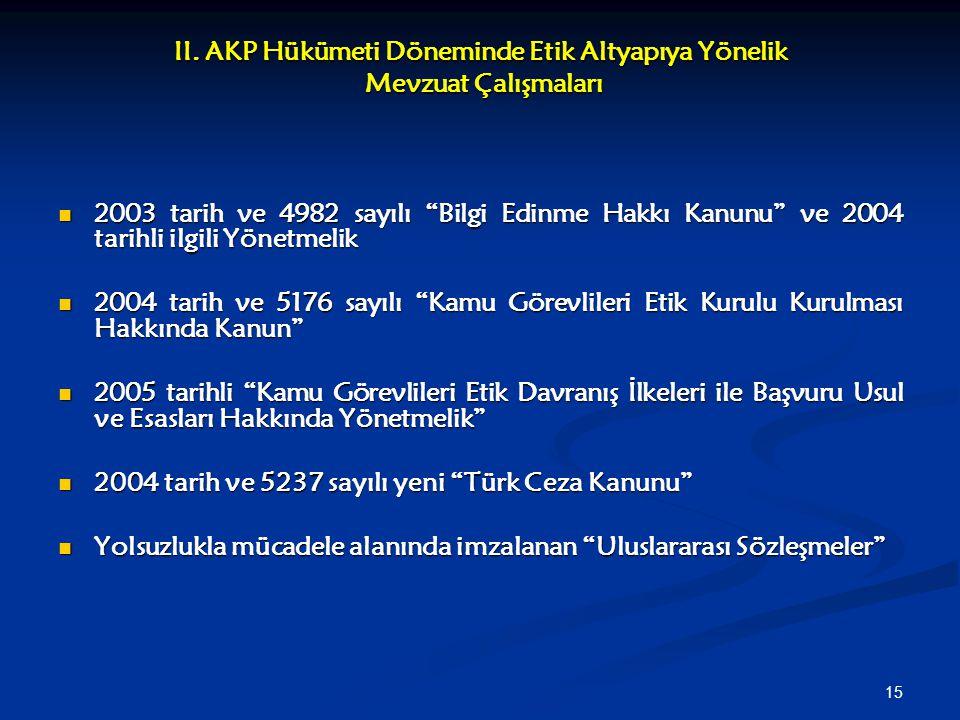 """15 II. AKP Hükümeti Döneminde Etik Altyapıya Yönelik Mevzuat Çalışmaları 2003 tarih ve 4982 sayılı """"Bilgi Edinme Hakkı Kanunu"""" ve 2004 tarihli ilgili"""