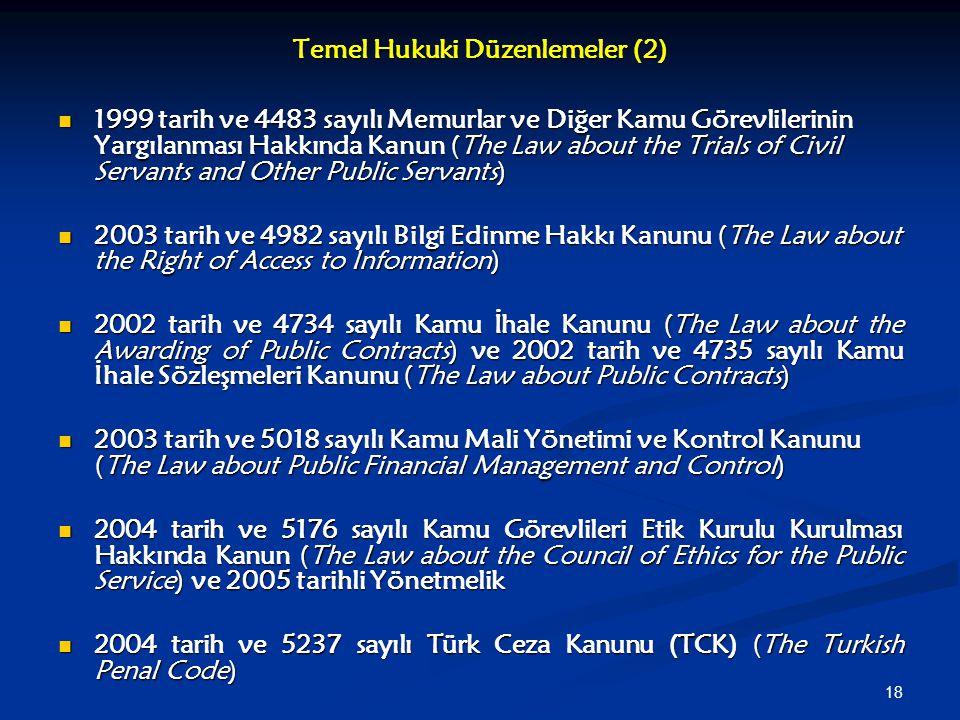 18 Temel Hukuki Düzenlemeler (2) 1999 tarih ve 4483 sayılı Memurlar ve Diğer Kamu Görevlilerinin Yargılanması Hakkında Kanun (The Law about the Trials