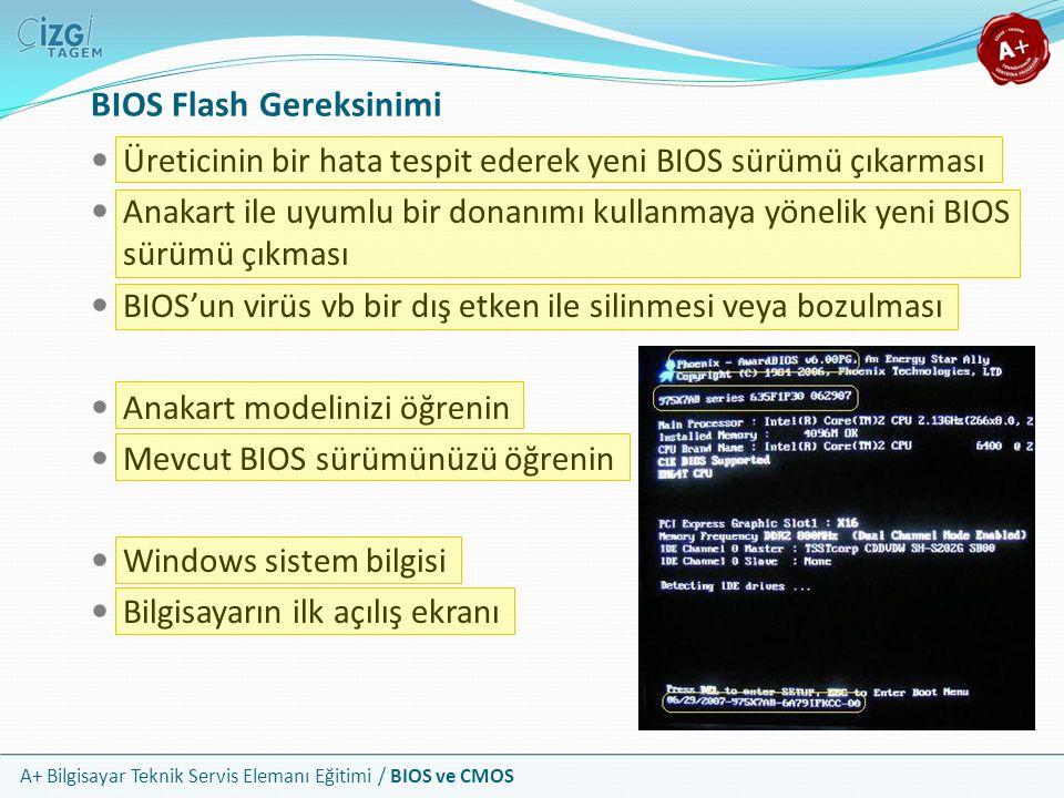 A+ Bilgisayar Teknik Servis Elemanı Eğitimi / BIOS ve CMOS Üreticinin bir hata tespit ederek yeni BIOS sürümü çıkarması Anakart ile uyumlu bir donanım