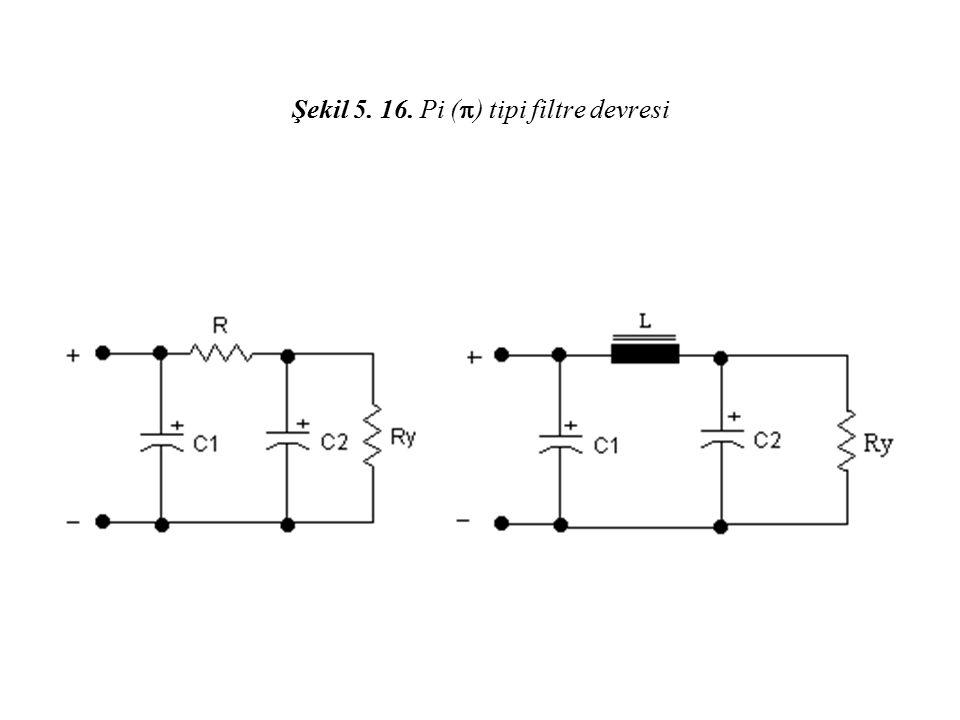 Şekil 5. 16. Pi (  ) tipi filtre devresi