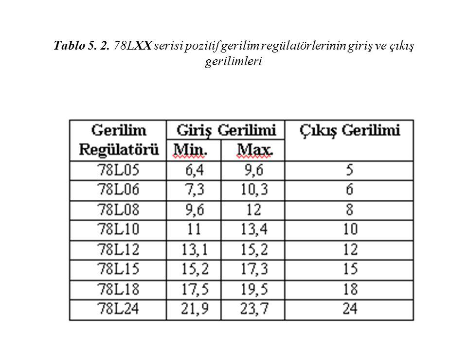 Tablo 5. 2. 78LXX serisi pozitif gerilim regülatörlerinin giriş ve çıkış gerilimleri