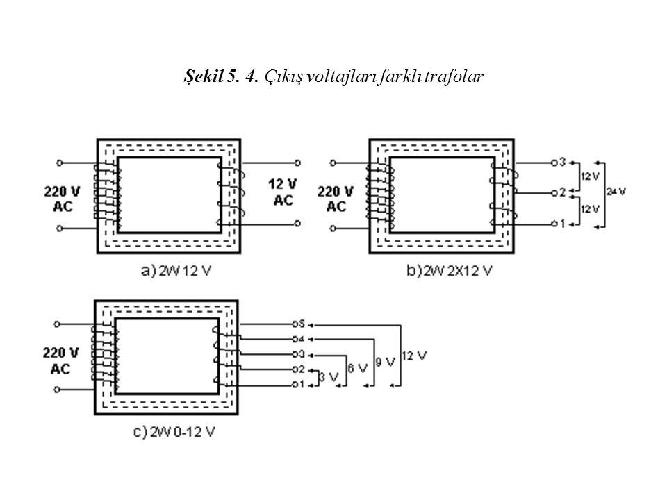 Şekil 5. 4. Çıkış voltajları farklı trafolar