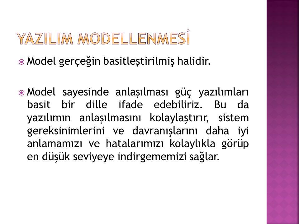  Model gerçeğin basitleştirilmiş halidir.  Model sayesinde anlaşılması güç yazılımları basit bir dille ifade edebiliriz. Bu da yazılımın anlaşılması