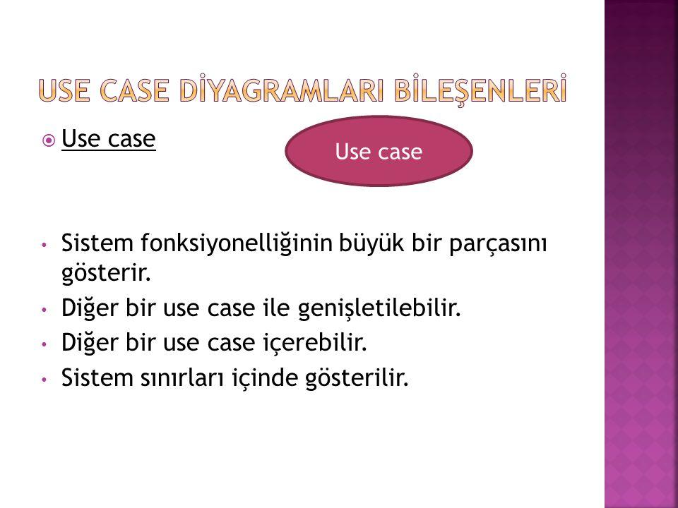  Use case Sistem fonksiyonelliğinin büyük bir parçasını gösterir. Diğer bir use case ile genişletilebilir. Diğer bir use case içerebilir. Sistem sını
