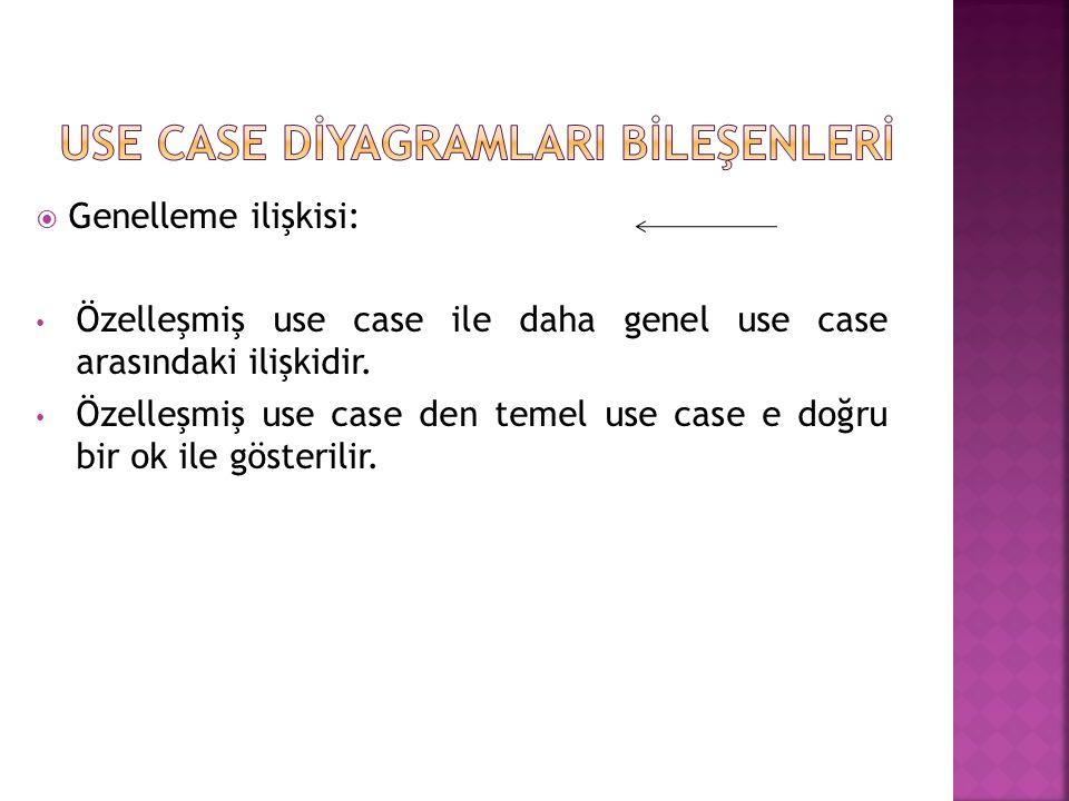  Genelleme ilişkisi: Özelleşmiş use case ile daha genel use case arasındaki ilişkidir. Özelleşmiş use case den temel use case e doğru bir ok ile göst