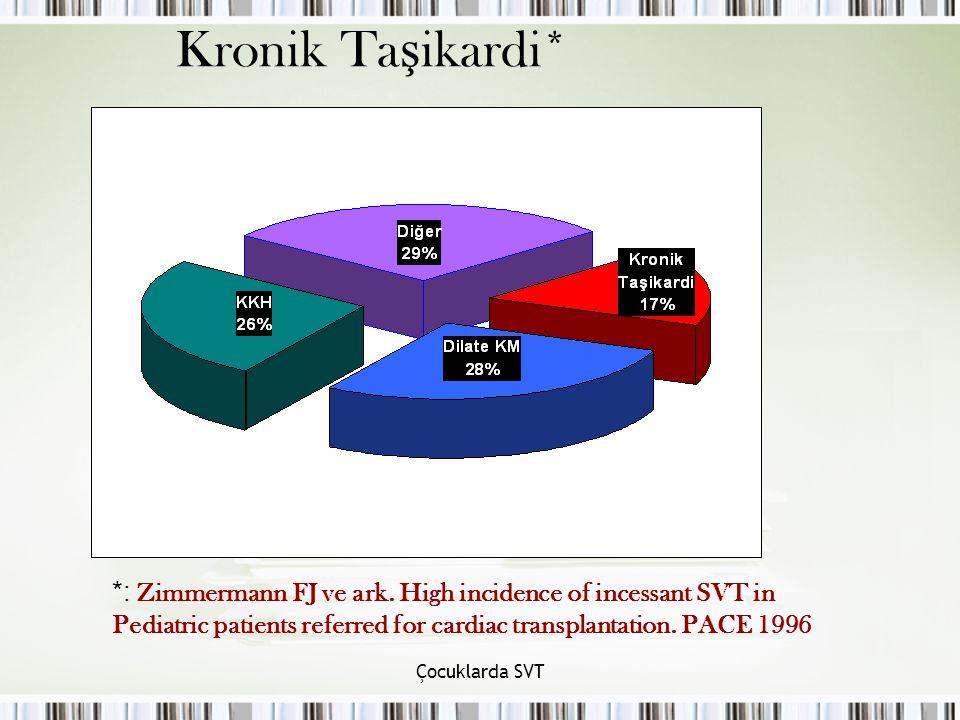 Çocuklarda SVT Kronik Ta ş ikardi* *: Zimmermann FJ ve ark. High incidence of incessant SVT in Pediatric patients referred for cardiac transplantation