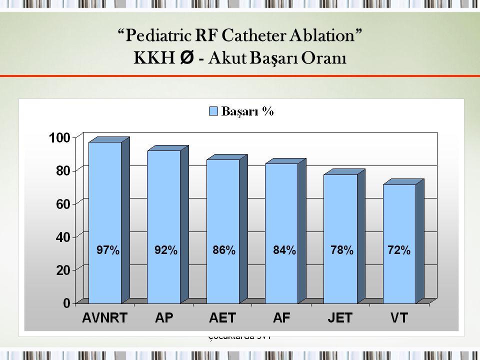 """Çocuklarda SVT """"Pediatric RF Catheter Ablation"""" KKH Ø - Akut Ba ş arı Oranı 97% 92% 86% 84% 78% 72%"""