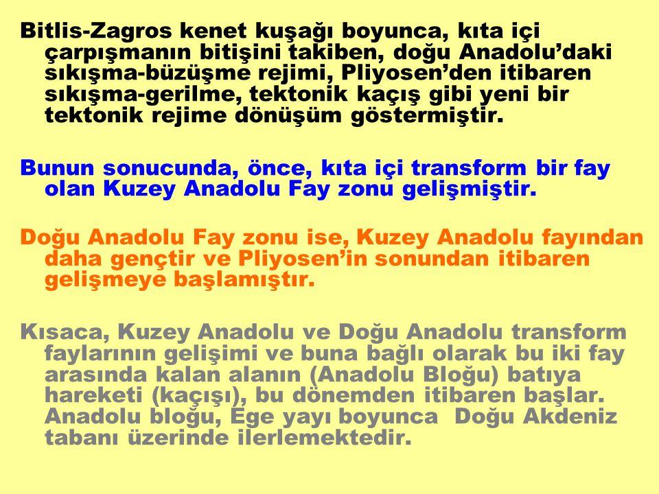 Bitlis-Zagros kenet kuşağı boyunca, kıta içi çarpışmanın bitişini takiben, doğu Anadolu'daki sıkışma-büzüşme rejimi, Pliyosen'den itibaren sıkışma-ger