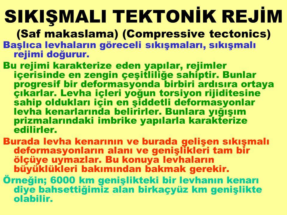 SIKIŞMALI TEKTONİK REJİM (Saf makaslama) (Compressive tectonics) Başlıca levhaların göreceli sıkışmaları, sıkışmalı rejimi doğurur. Bu rejimi karakter