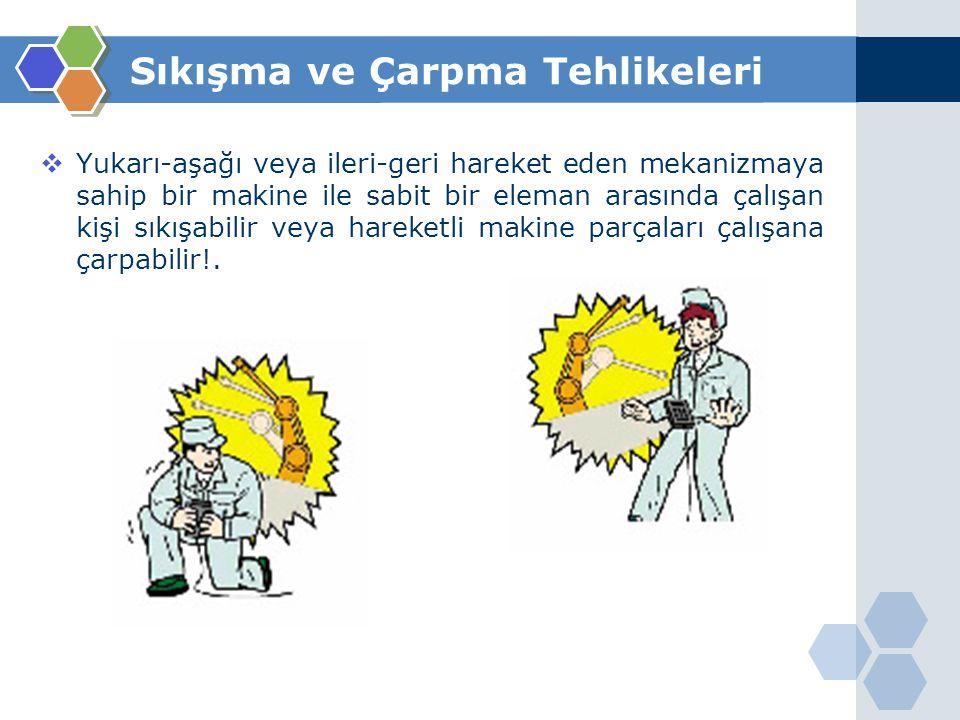  Yukarı-aşağı veya ileri-geri hareket eden mekanizmaya sahip bir makine ile sabit bir eleman arasında çalışan kişi sıkışabilir veya hareketli makine