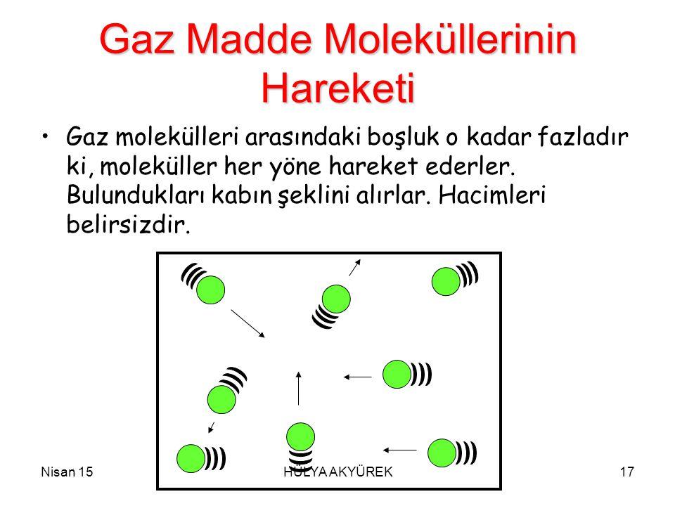 Nisan 15HÜLYA AKYÜREK17 Gaz Madde Moleküllerinin Hareketi Gaz molekülleri arasındaki boşluk o kadar fazladır ki, moleküller her yöne hareket ederler.