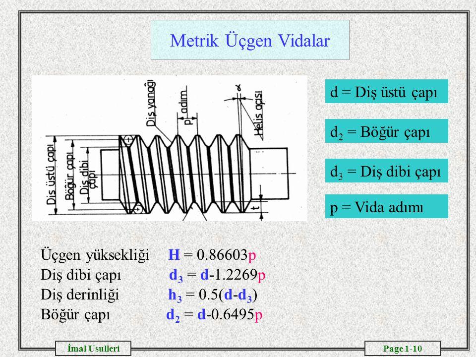 Page 1-10İmal Usulleri Metrik Üçgen Vidalar d = Diş üstü çapı d 2 = Böğür çapı d 3 = Diş dibi çapı p = Vida adımı Üçgen yüksekliği H = 0.86603p Diş dibi çapı d 3 = d-1.2269p Diş derinliği h 3 = 0.5(d-d 3 ) Böğür çapı d 2 = d-0.6495p