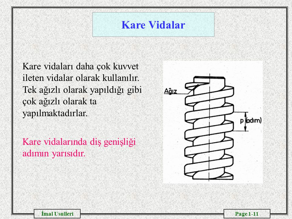 Page 1-11İmal Usulleri Kare Vidalar Kare vidaları daha çok kuvvet ileten vidalar olarak kullanılır. Tek ağızlı olarak yapıldığı gibi çok ağızlı olarak