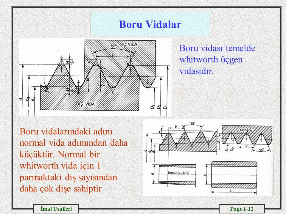 Page 1-12İmal Usulleri Boru Vidalar Boru vidası temelde whitworth üçgen vidasıdır. Boru vidalarındaki adım normal vida adımından daha küçüktür. Normal