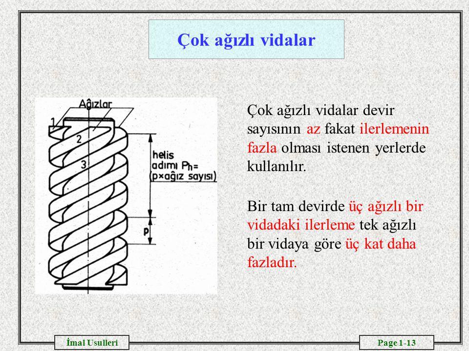 Page 1-13İmal Usulleri Çok ağızlı vidalar Çok ağızlı vidalar devir sayısının az fakat ilerlemenin fazla olması istenen yerlerde kullanılır.