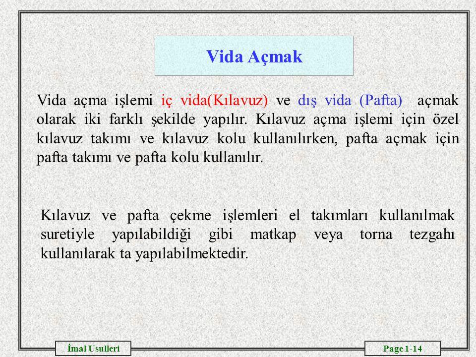 Page 1-14İmal Usulleri Vida Açmak Vida açma işlemi iç vida(Kılavuz) ve dış vida (Pafta) açmak olarak iki farklı şekilde yapılır. Kılavuz açma işlemi i