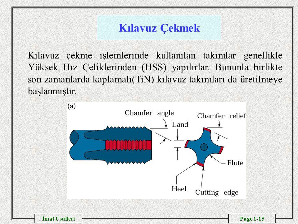 Page 1-15İmal Usulleri Kılavuz Çekmek Kılavuz çekme işlemlerinde kullanılan takımlar genellikle Yüksek Hız Çeliklerinden (HSS) yapılırlar. Bununla bir