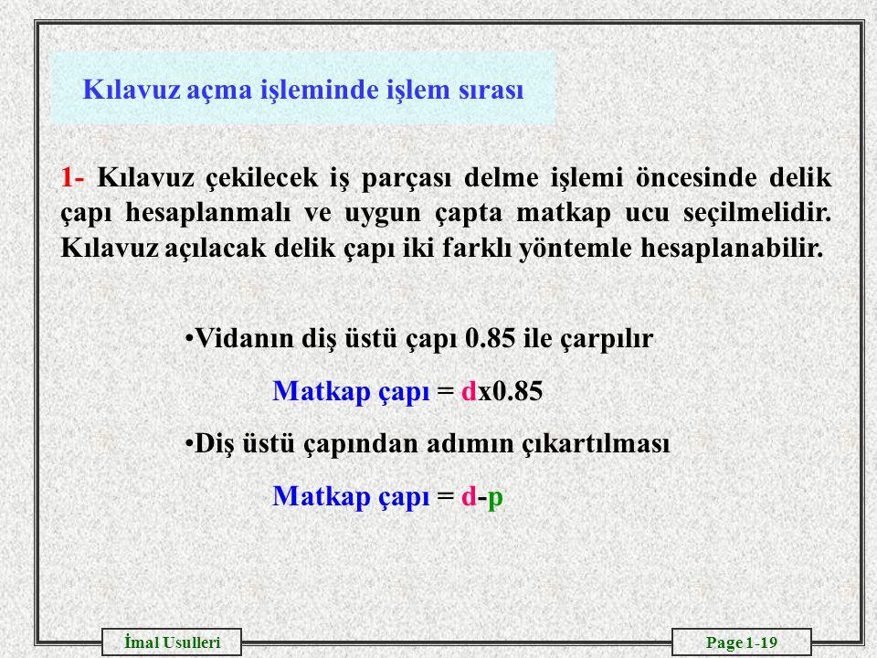 Page 1-19İmal Usulleri Kılavuz açma işleminde işlem sırası 1- Kılavuz çekilecek iş parçası delme işlemi öncesinde delik çapı hesaplanmalı ve uygun çap