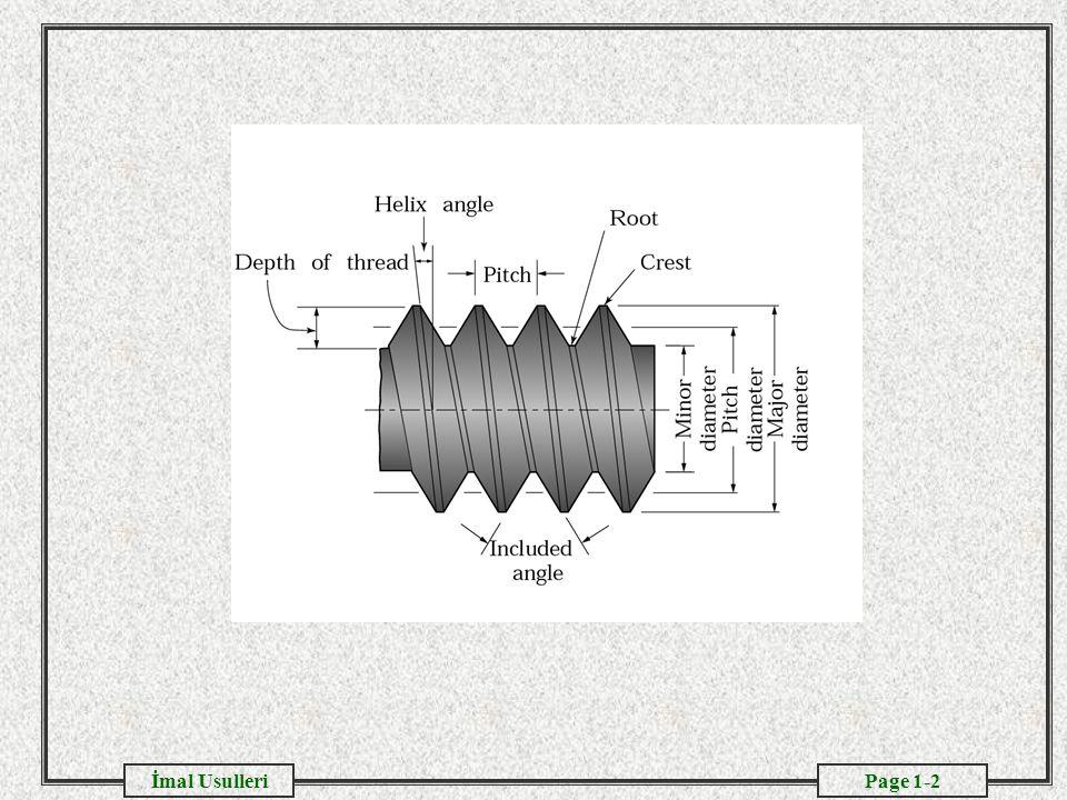 Page 1-23İmal Usulleri 5- Kılavuz yaklaşık 4-5 diş ilerledikten sonra alıştırma işlemi tamamlanmış demektir.