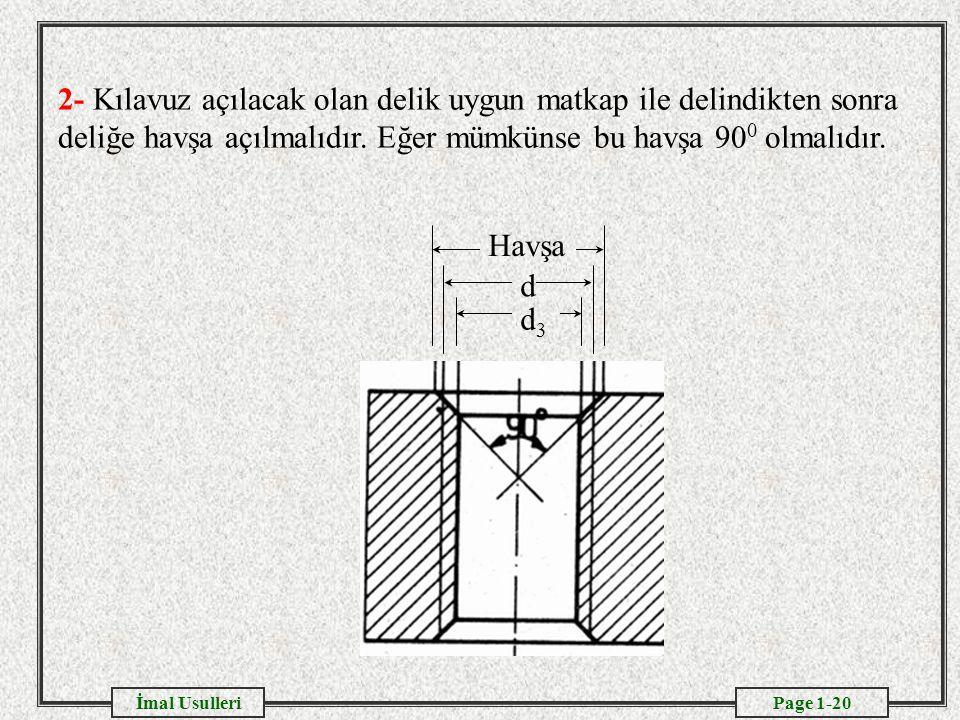 Page 1-20İmal Usulleri 2- Kılavuz açılacak olan delik uygun matkap ile delindikten sonra deliğe havşa açılmalıdır. Eğer mümkünse bu havşa 90 0 olmalıd