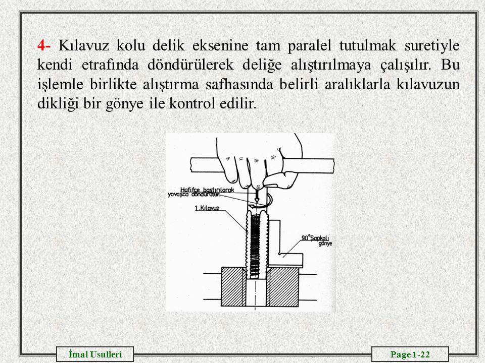 Page 1-22İmal Usulleri 4- Kılavuz kolu delik eksenine tam paralel tutulmak suretiyle kendi etrafında döndürülerek deliğe alıştırılmaya çalışılır. Bu i