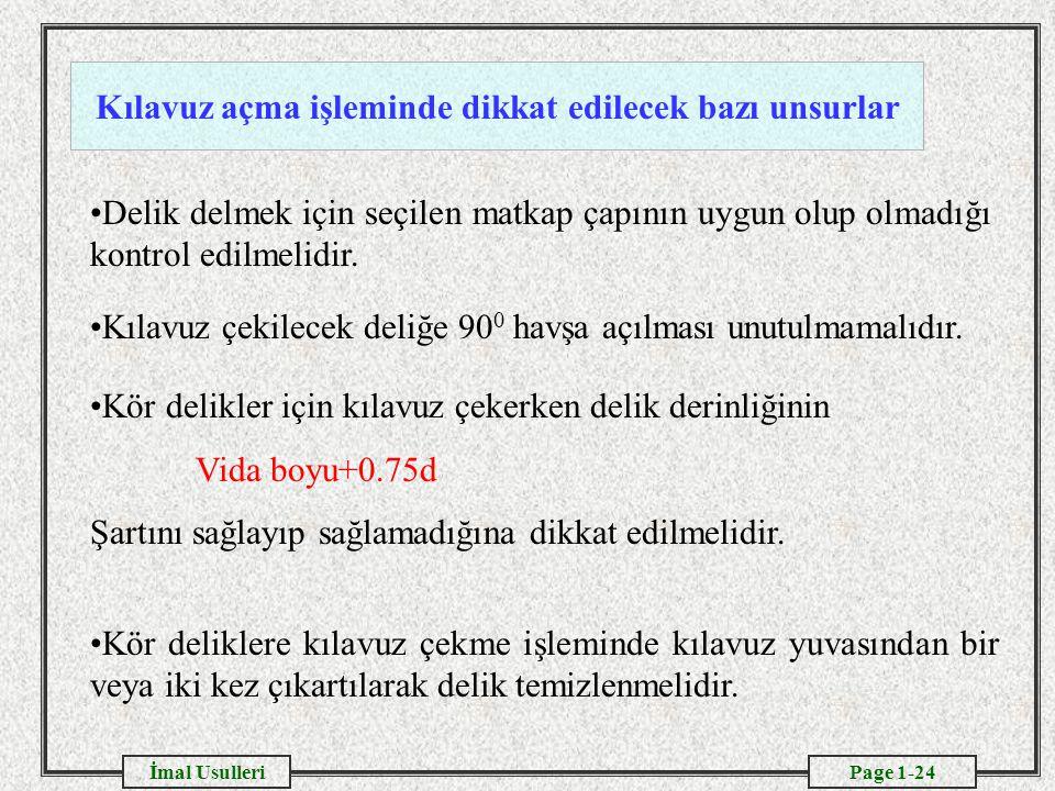 Page 1-24İmal Usulleri Kılavuz açma işleminde dikkat edilecek bazı unsurlar Delik delmek için seçilen matkap çapının uygun olup olmadığı kontrol edilm