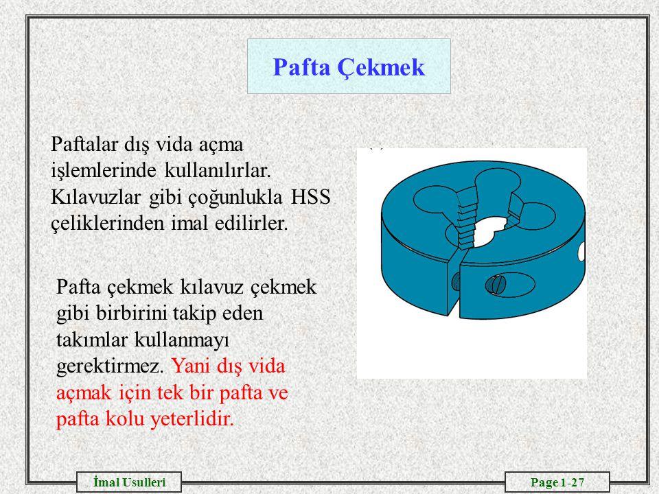 Page 1-27İmal Usulleri Pafta Çekmek Paftalar dış vida açma işlemlerinde kullanılırlar. Kılavuzlar gibi çoğunlukla HSS çeliklerinden imal edilirler. Pa