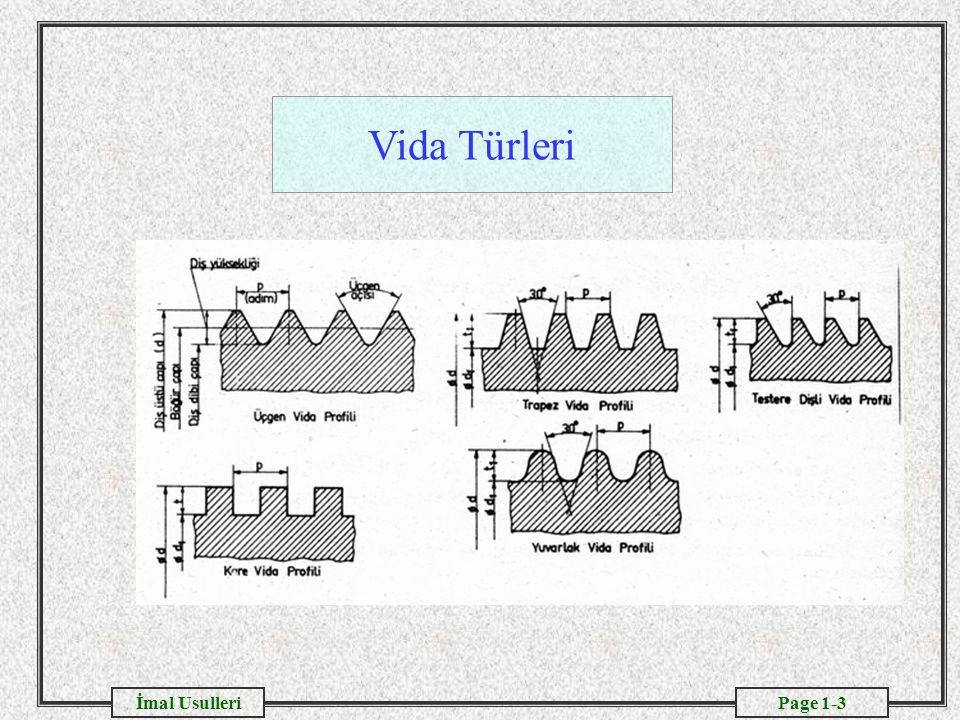 Page 1-4İmal Usulleri Kullanım yerlerine göre vida Türleri Bağlama vidalarıHareket vidalarıKuvvet ileten vidaları Metrik vidalar Metrik ince diş vidalar Whitworth vidalar Whitworth ince diş vidalar Boru vidaları Trapez vidalar Testere vidalar Yuvarlak vidalar Kare vidalar Trapez vidalar * * Trapez vidalar aynı zamanda kuvvet ileten vidalar dır