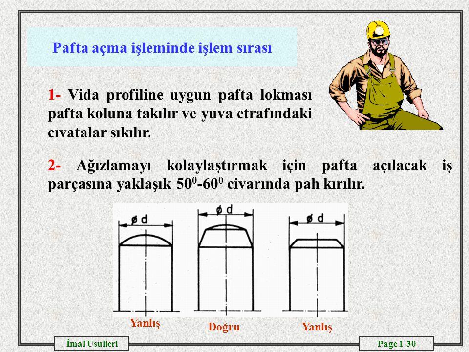 Page 1-30İmal Usulleri Pafta açma işleminde işlem sırası 1- Vida profiline uygun pafta lokması pafta koluna takılır ve yuva etrafındaki cıvatalar sıkı