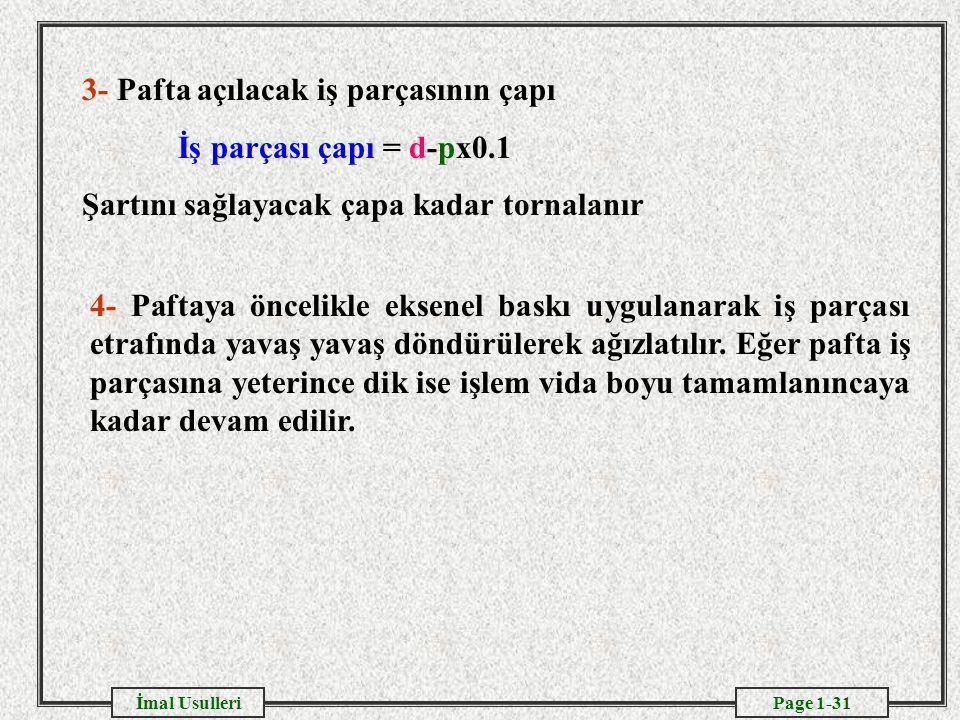 Page 1-31İmal Usulleri 3- Pafta açılacak iş parçasının çapı İş parçası çapı = d-px0.1 Şartını sağlayacak çapa kadar tornalanır 4- Paftaya öncelikle eksenel baskı uygulanarak iş parçası etrafında yavaş yavaş döndürülerek ağızlatılır.
