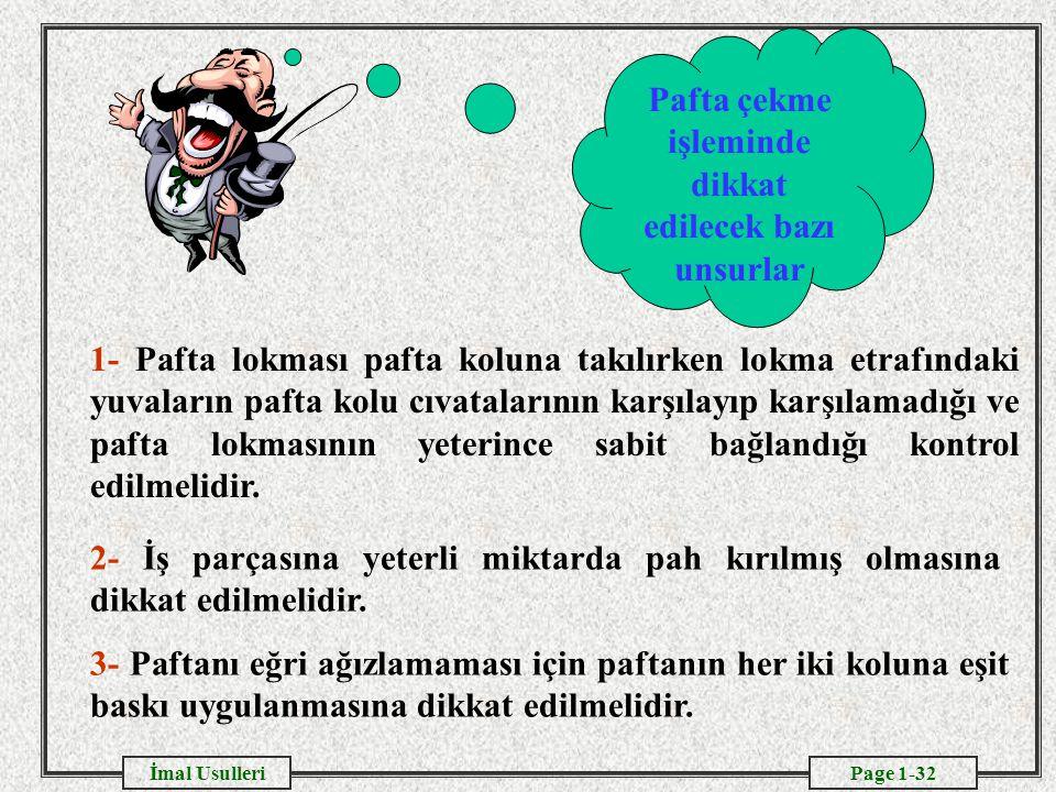 Page 1-32İmal Usulleri 1- Pafta lokması pafta koluna takılırken lokma etrafındaki yuvaların pafta kolu cıvatalarının karşılayıp karşılamadığı ve pafta