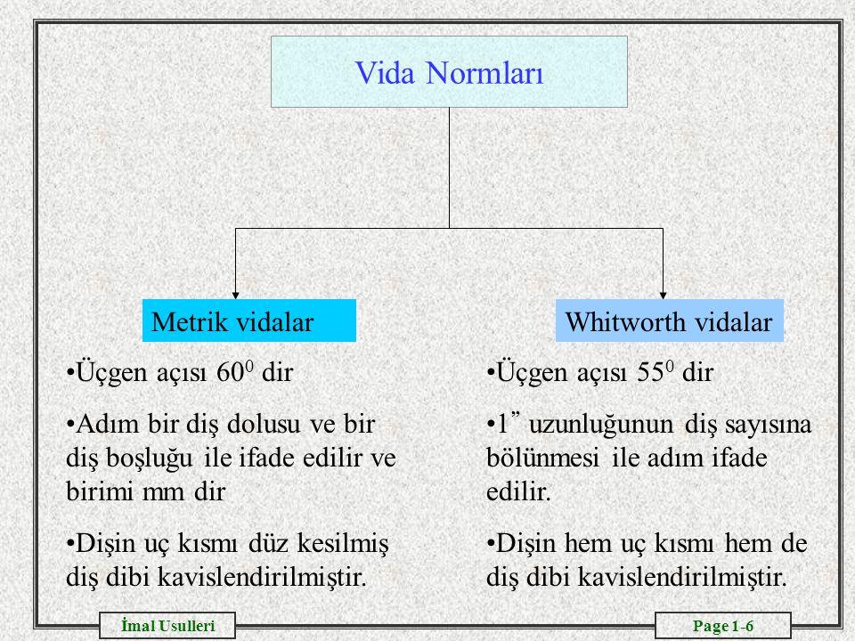 Page 1-6İmal Usulleri Vida Normları Metrik vidalarWhitworth vidalar Üçgen açısı 60 0 dir Adım bir diş dolusu ve bir diş boşluğu ile ifade edilir ve bi