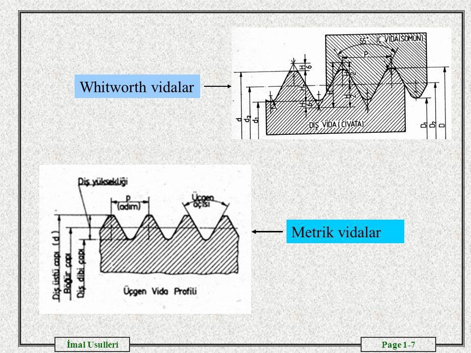 Page 1-7İmal Usulleri Whitworth vidalar Metrik vidalar